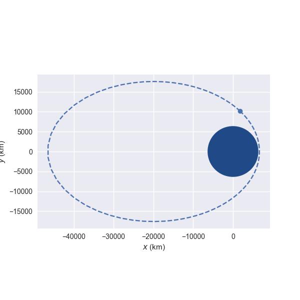 poliastro - Astrodynamics in Python — poliastro 0 13 0