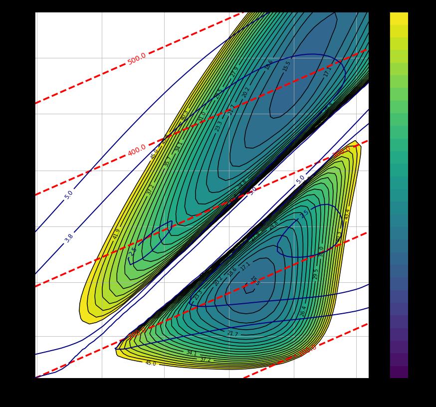 What's new — poliastro 0 12 0 documentation